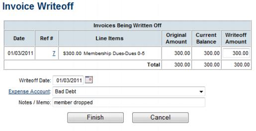 Write-off an Invoice