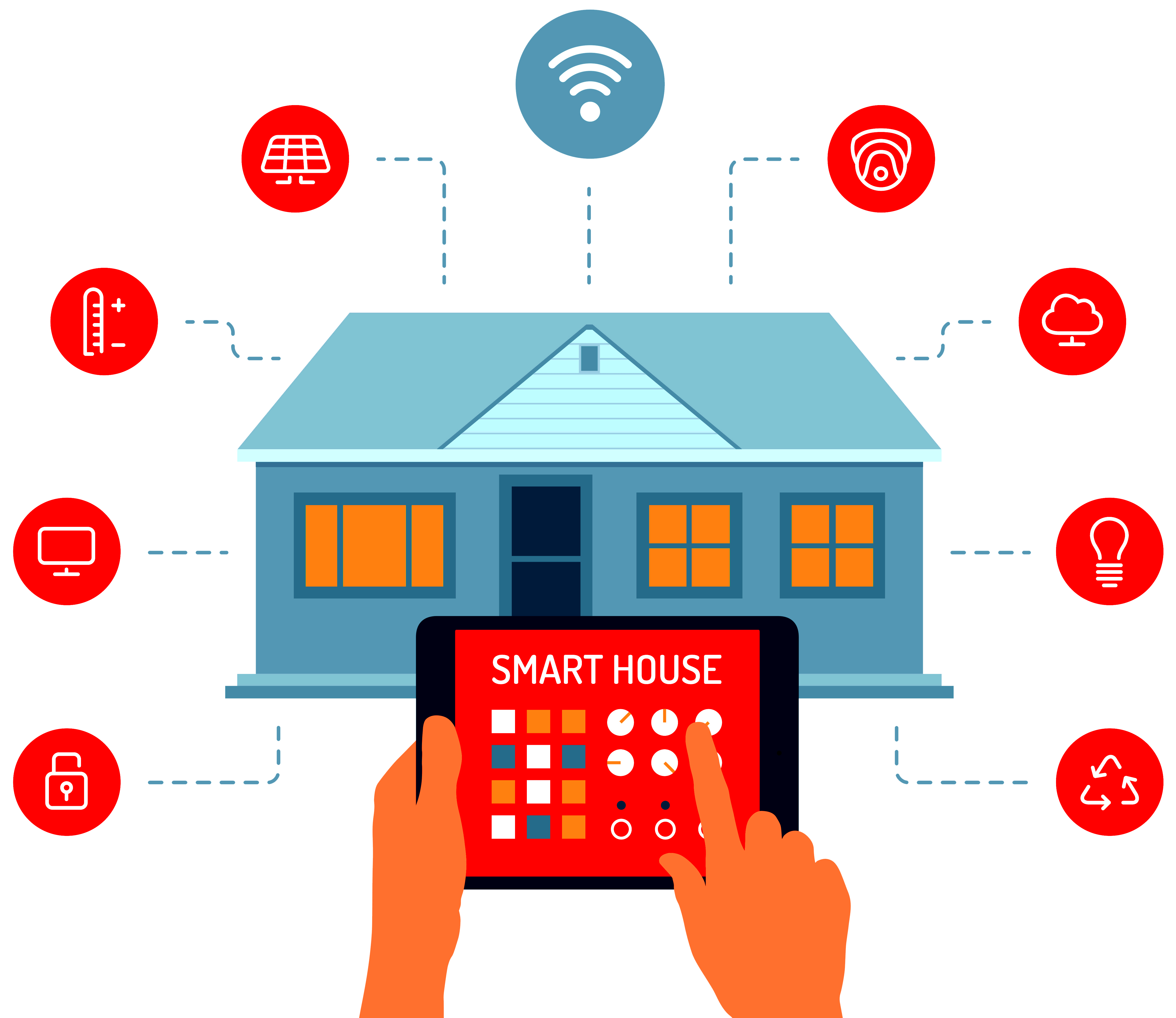 smart house wiring