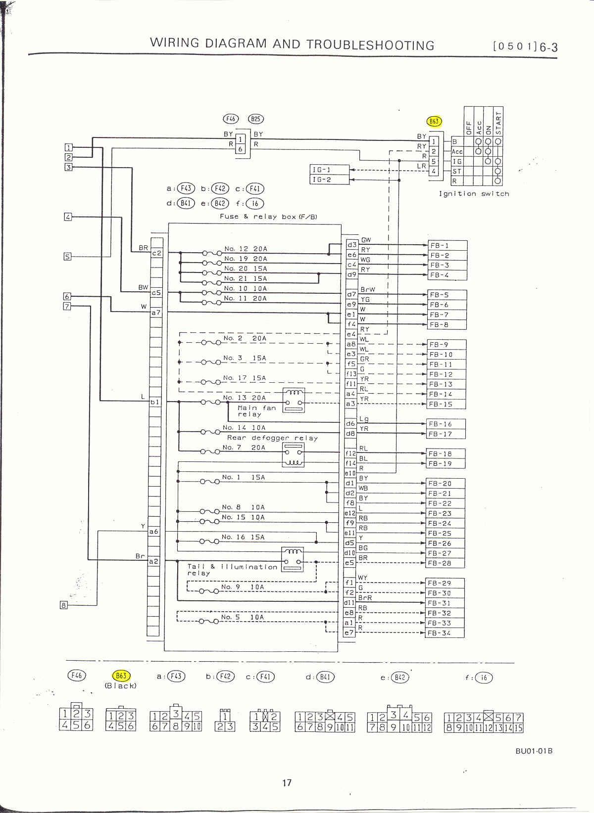 subaru b4 wiring diagram