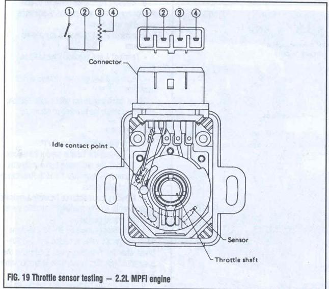 Subaru Tps Wiring Diagram car block wiring diagram