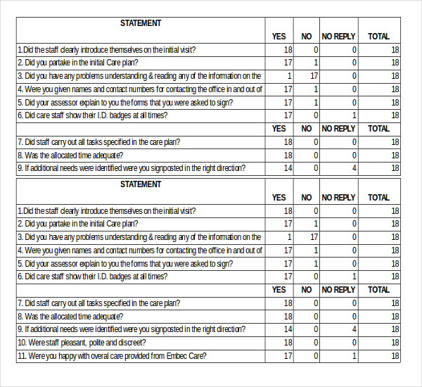 Survey Samples Survey Templates and Worksheets