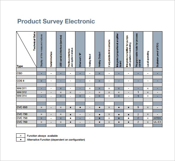 Product Concept Survey Sample Survey Templates and Worksheets