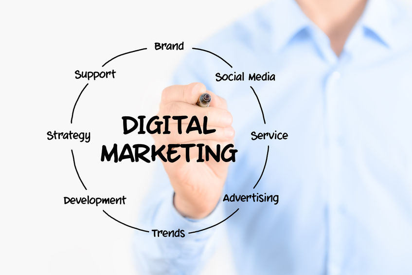 Win the Digital Marketing Race With These Steps SJC Marketing