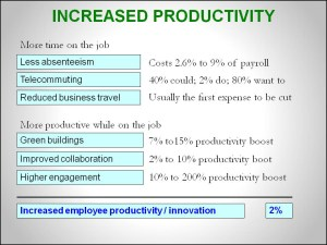 Sustainability and Increased Productivity