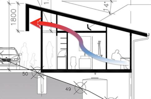passive ventilation cross section