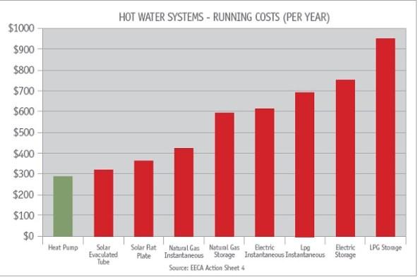 running-cost-graph