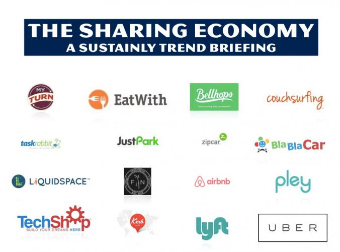 Inbound Marketing Software Success Stories Customer Case Trend Briefing The Sharing Economy Sustainly