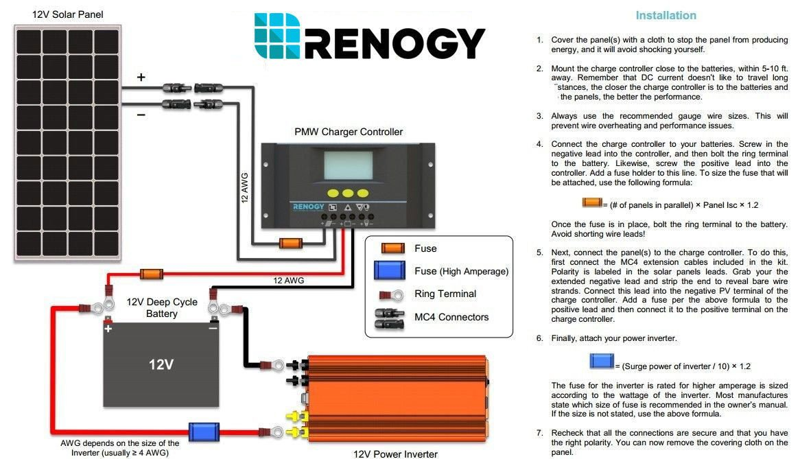 DIY Portable Solar Power \u201cGenerator\u201d (For Vans, Camping, Off-Grid