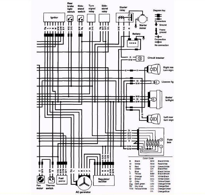 suzuki motorcycle wiring diagrams wiring harness wiring diagram