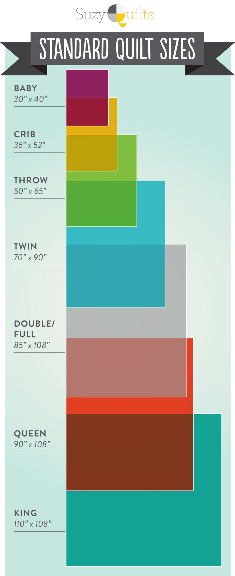 Before getting into too many details take a look at this quilt sizes chart quilt_sizes_infographic