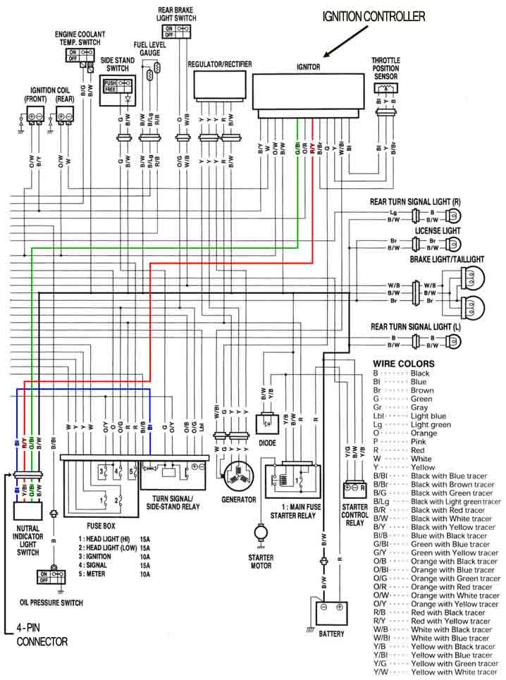 2006 sv650 wiring diagram