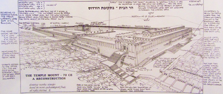 Israel - Jerusalem - Western Wall - Diagram