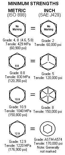 bmw wheel chart