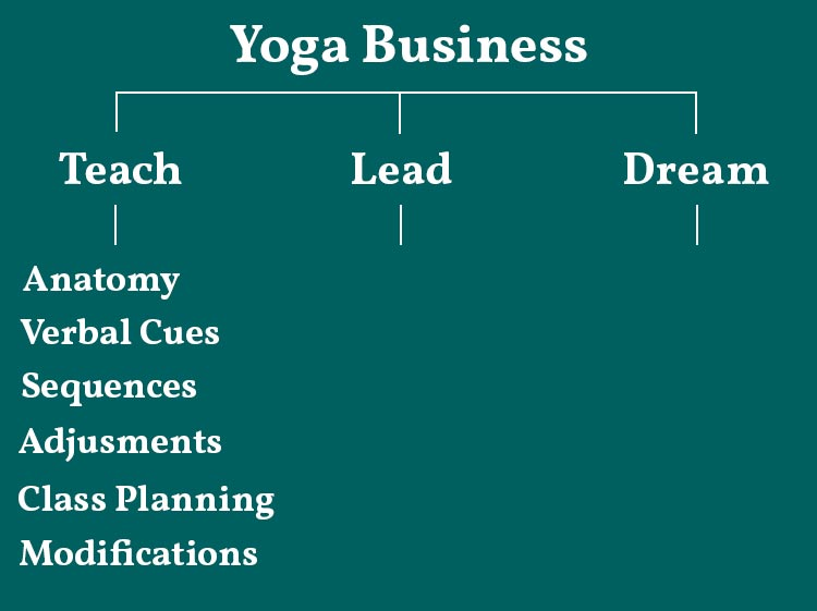 3 ESSENTIAL SKILL SETS TO BUILD YOUR YOGA BUSINESS - Swagtail