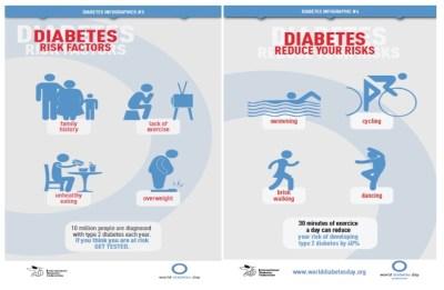 Diabetes Education and Prevention | Swank Pharm®
