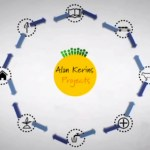 Alan Kerins African Projects