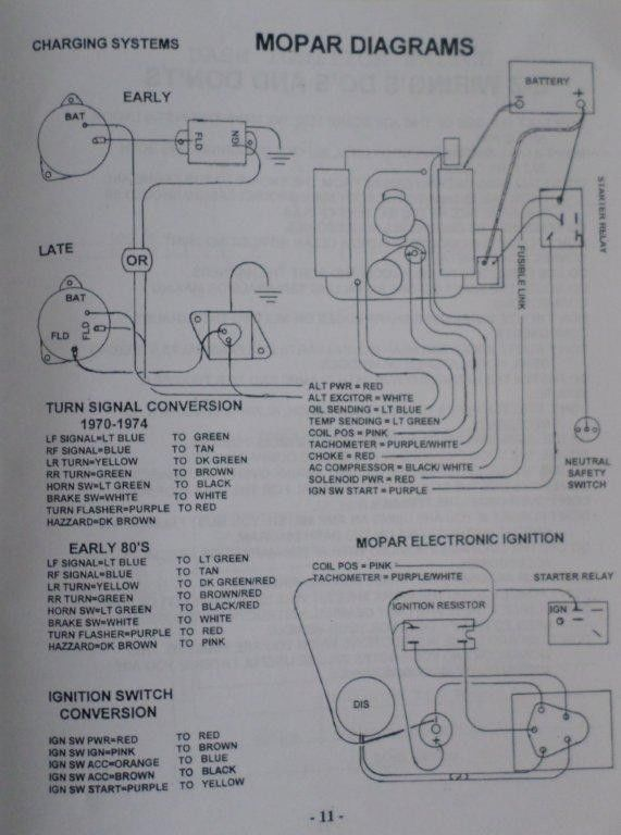 universal ford truck wiring harness