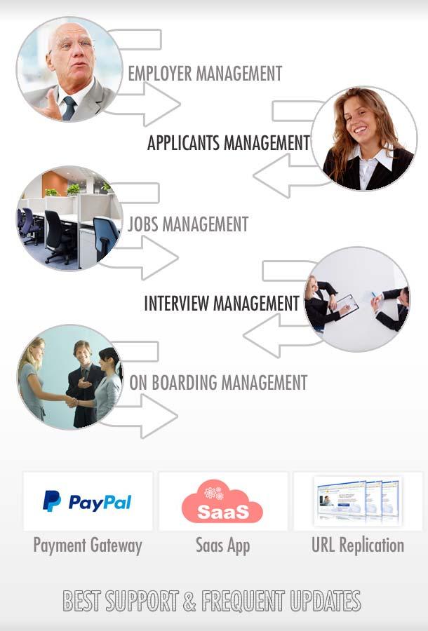 HR Consultancy Software