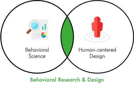 Human Centered Design Lab