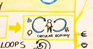 Plan C empowering circular economy CCBY Plan C community via Flickr