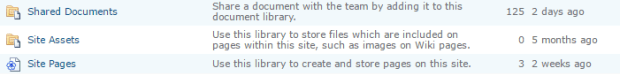 Site Contents in SharePoint 2010