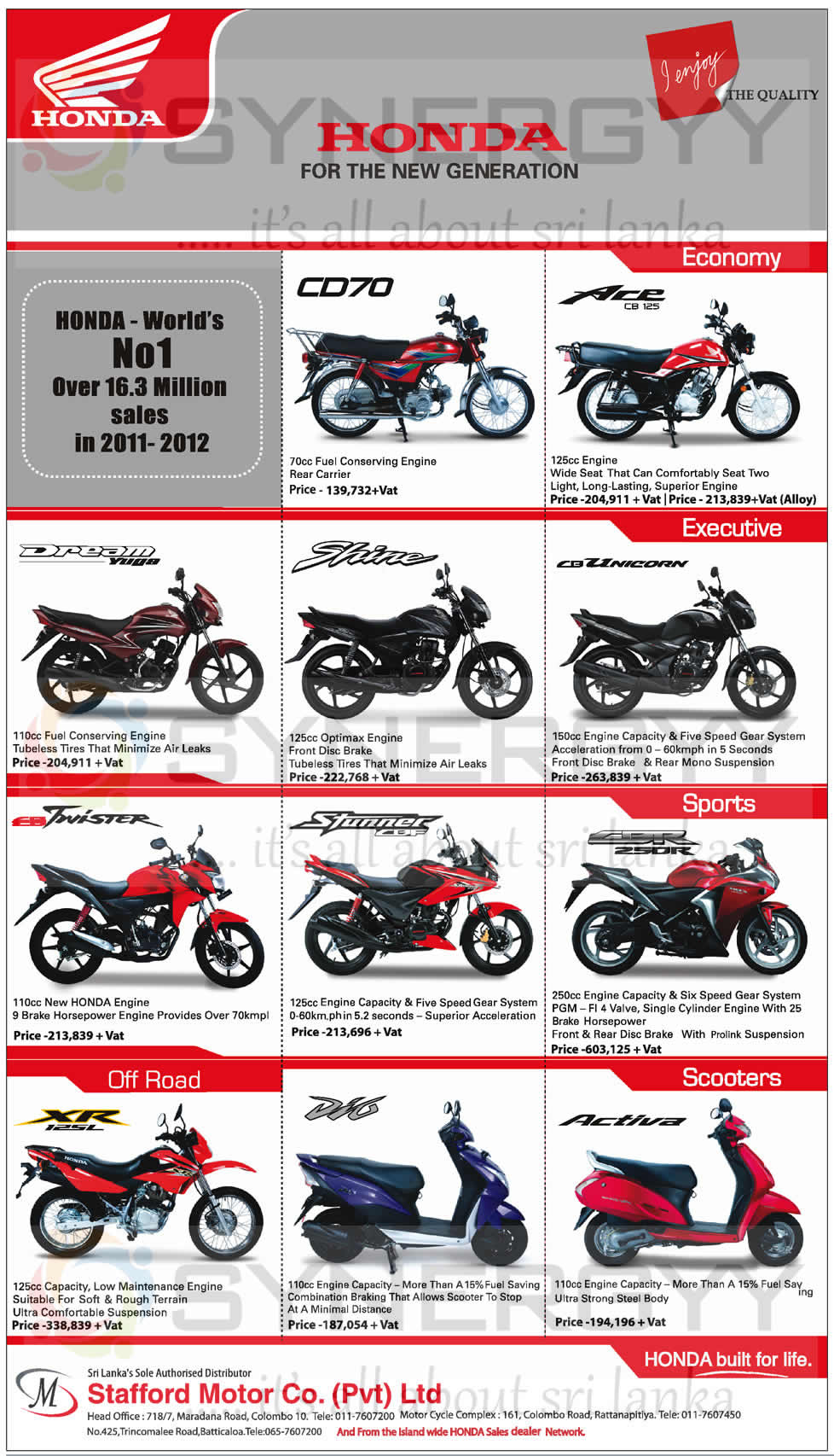 95 Honda Motorcycles Philippines Price List Honda