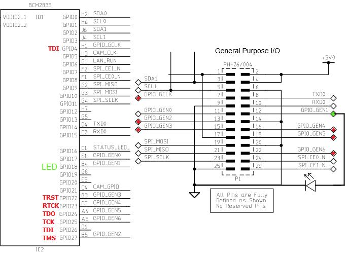 raspberry b wiringpi pins