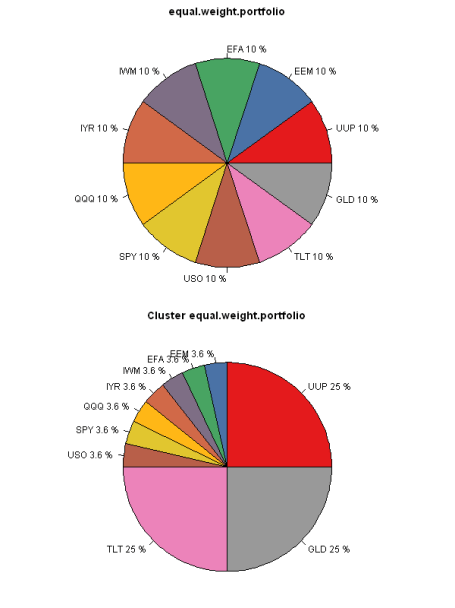 equal.weight.portfolio.plot.png.small