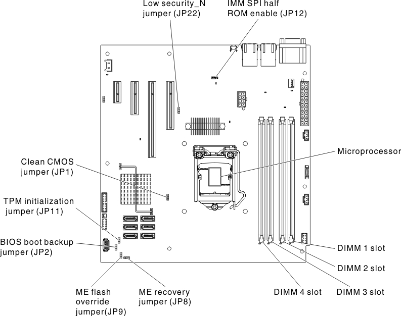 System-board switches and jumpers - Lenovo System x3100 M4