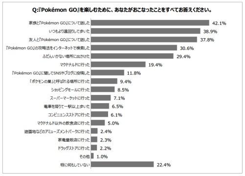 pokemonGo_research_5