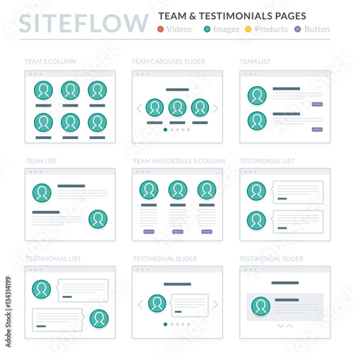Website Wireframe Layouts UI Kits for Site map and Ux Design Buy