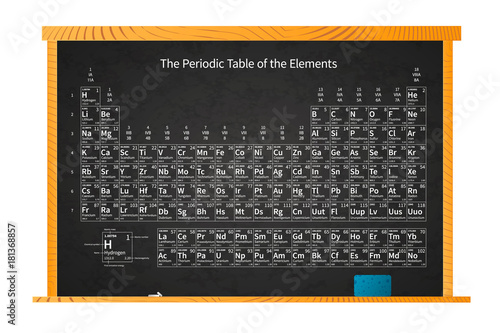 Chemical periodic table of elements on school blackboard in wooden