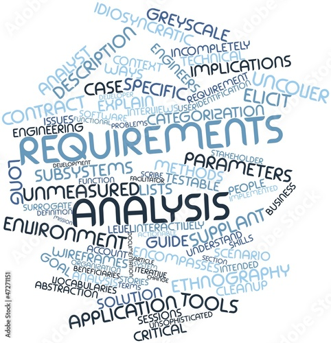 Word cloud for Requirements analysis\ - requirement analysis
