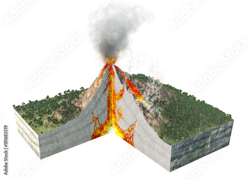 Parts of a volcano\