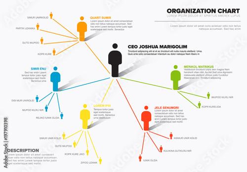 Company organization hierarchy schema diagram template\
