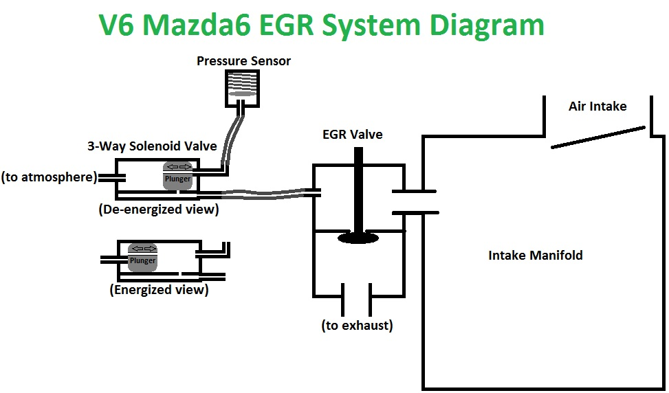 Egr Wiring Diagram Wiring Diagram