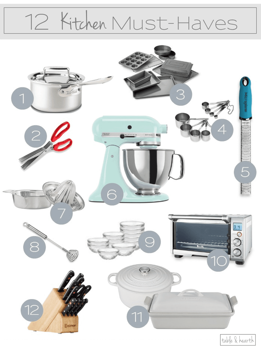 Kitchen Cooking Gadgets List Of Kitchen Gadgets Creepingthyme Info