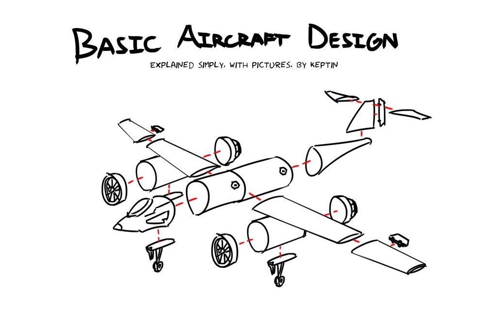 Visual Airplane Guide Jebediah\u0027s Notebook