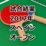 試合結果_スペインオープン2017