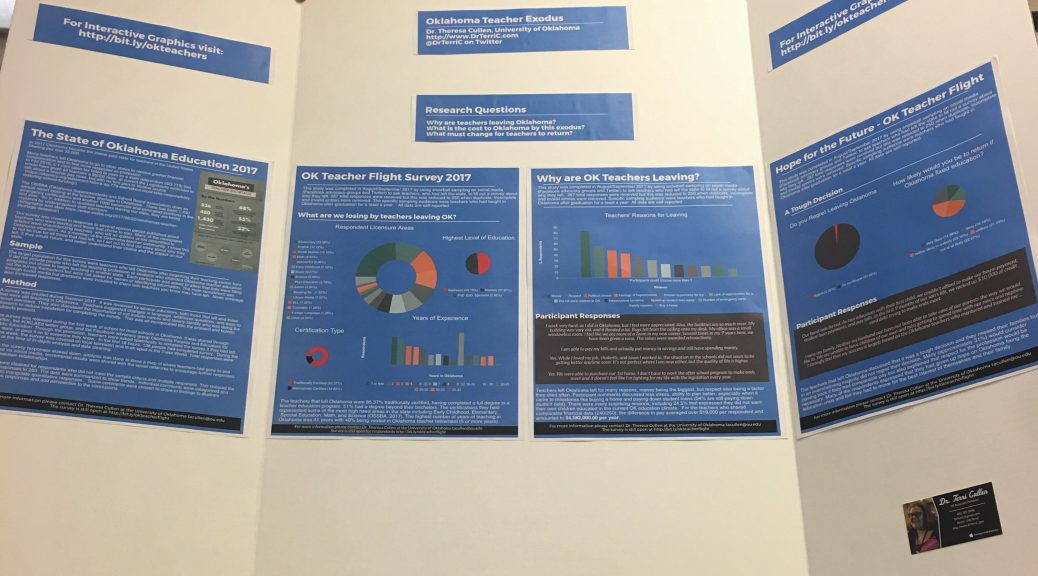 A new Approach to a Research Poster Dr Theresa Cullen, University - research poster