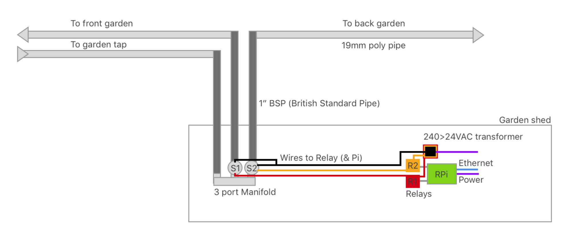 solar shed wiring diagram