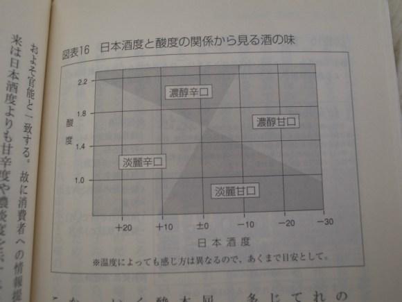 「純米酒を極める」  熱燗という飲み方に精通したいなら読むべき本 (5)