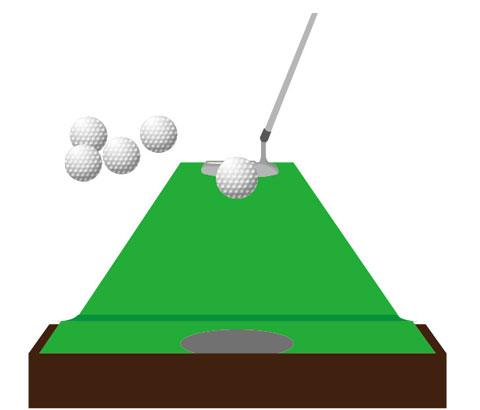 ゴルフのパターの練習