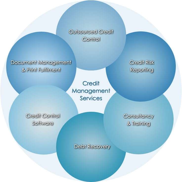 Credit Control Process Review Takcreditmanagement\u0027s Blog