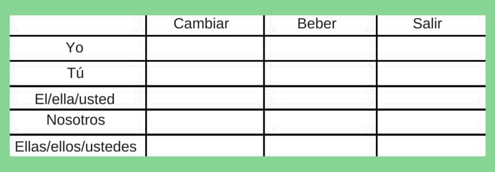 Past Tense Spanish Preterite Conjugations  Verb Endings (Charts)