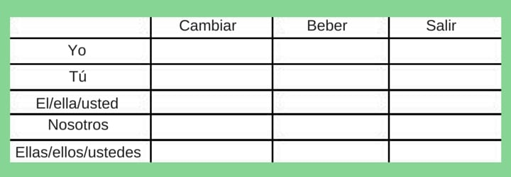 Part V Conjugating Future  Conditional Tenses in Spanish