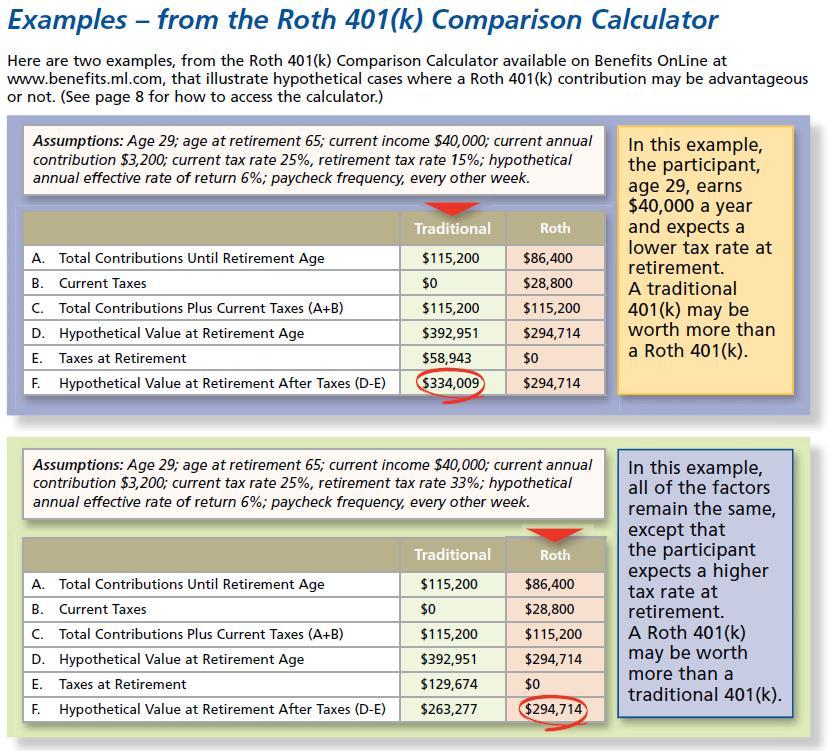 401k calculator node2002-cvresumepaasprovider - 401k calculator