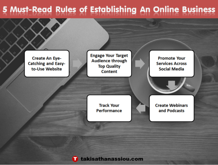 5 Must-Read Rules of Establishing An Online Business
