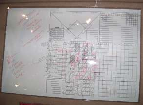 Suzyn-Waldmans-Scorecard-Game-6-2009-WS-1st-Series-Covered-By-Woman-Broadcaster