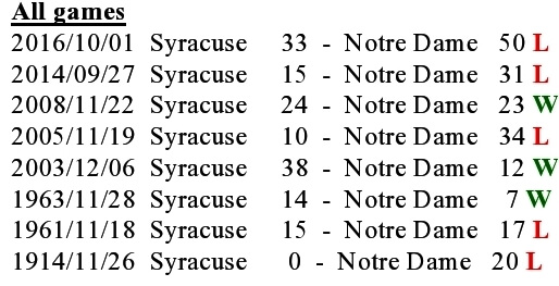 Syracuse is-page0001